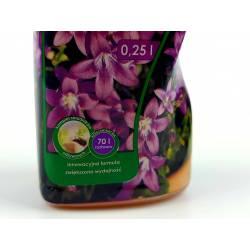 Biopon 250 ml Żel nawóz mineralny do roślin doniczkowych innowacyjna formuła